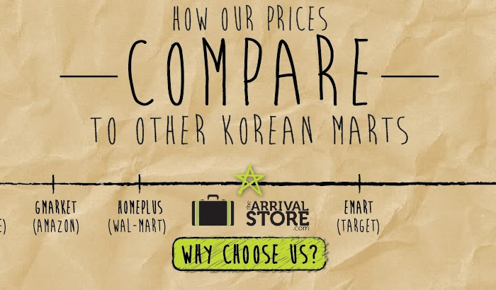Online shopping for expats in Korea